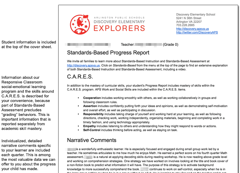 Standards-Based Progress Report