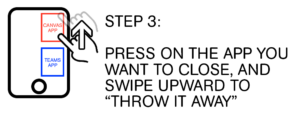 "Step 3: Press on the app you want to close, and swipe upward to ""throw it away"""
