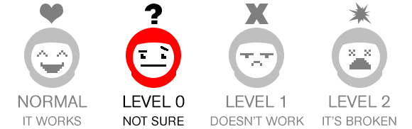 "Four cartoon astronaut heads are shown: The first says ""Normal, it works."" The second says ""Level 0, not sure."" The third says ""Level 1, don't work."" The fourth says, ""Level 2, it's broken."" Level 0 is highlighted."