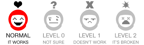 "Four cartoon astronaut heads are shown: The first says ""Normal, it works."" The second says ""Level 0, not sure."" The third says ""Level 1, don't work."" The fourth says, ""Level 2, it's broken."" The first normal one is highlighted."