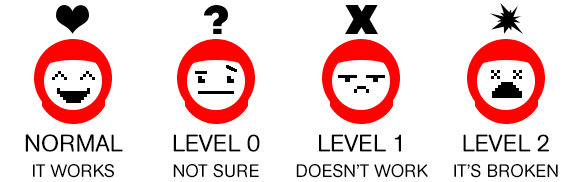 "Four cartoon astronaut heads are shown: The first says ""Normal, it works."" The second says ""Level 0, not sure."" The third says ""Level 1, don't work."" The fourth says, ""Level 2, it's broken."""