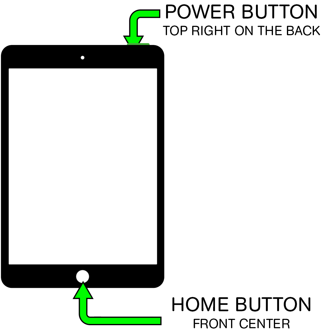 A diagram of the iPad showing the power button on the top right and the home button on the front center.
