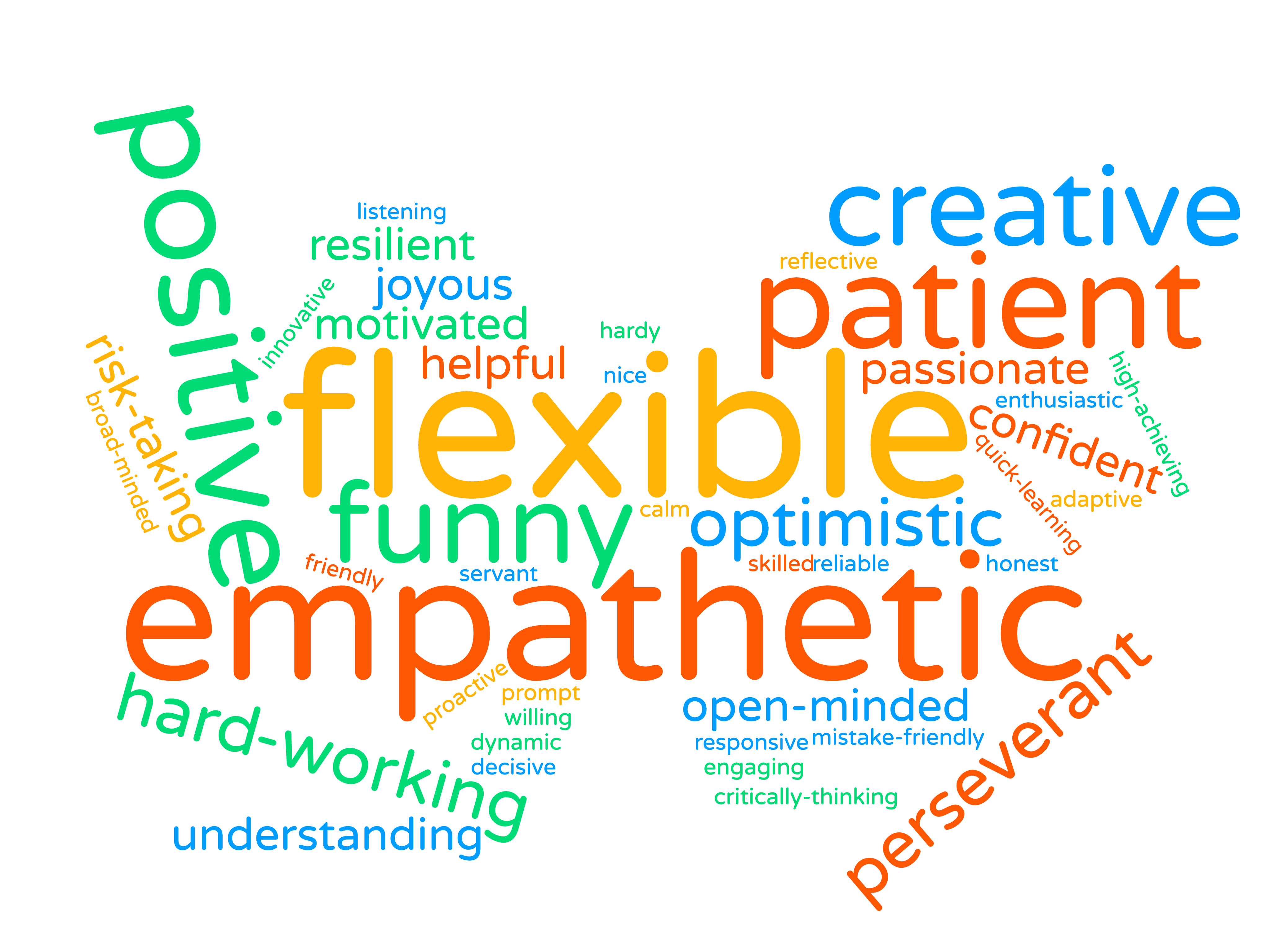 20-21 Our Qualities Word Cloud