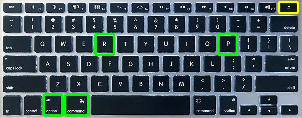 Un clavier Mac avec les touches Option, Commande, P, R et Alimentation encerclées
